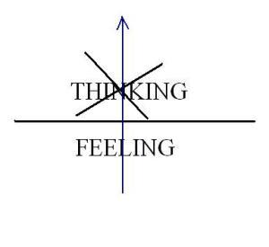 thinkinx-feeling