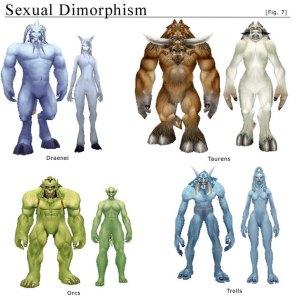 sexual_dimorphism